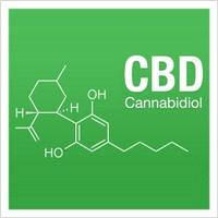 Monterey Holistic Health Marijuana Dispensary featured image